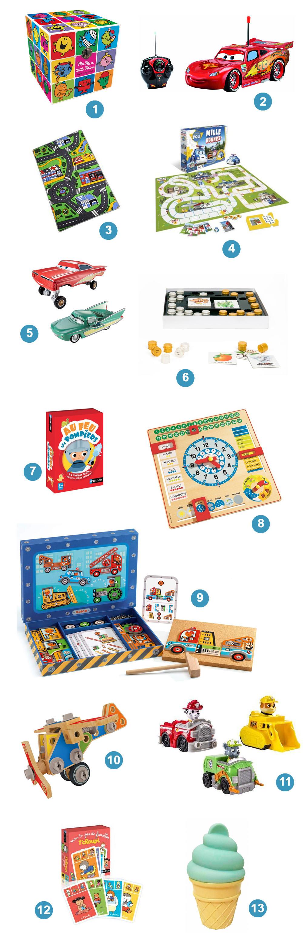 Liste au Père Noël - Idée cadeaux garçon 3 ans
